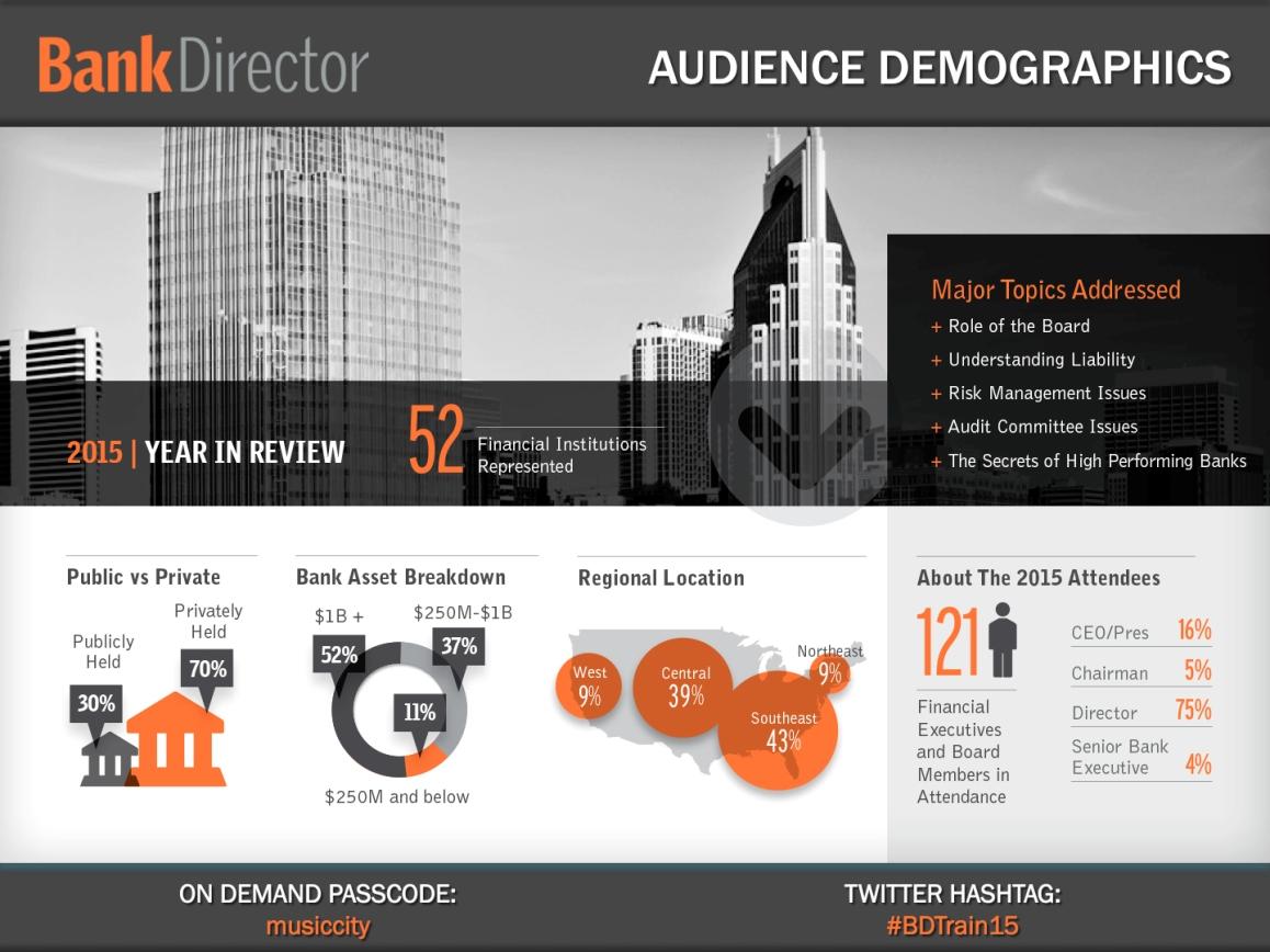 Training-Demographic-slide